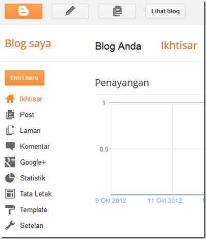 halaman blog Anda